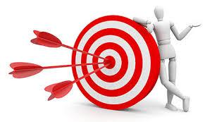 Важность постановки цели