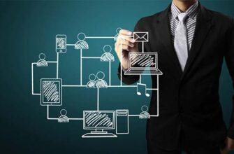 Самый прибыльный бизнес: 7 направлений