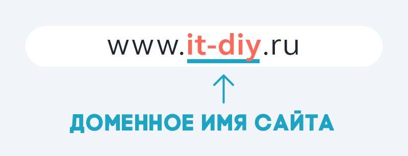 Создание доменного имени и выбор хостинга