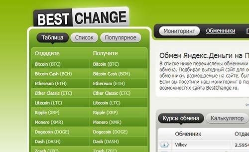 bestchange.ru