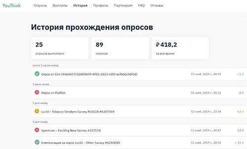 История прохождения опросов в YouThink
