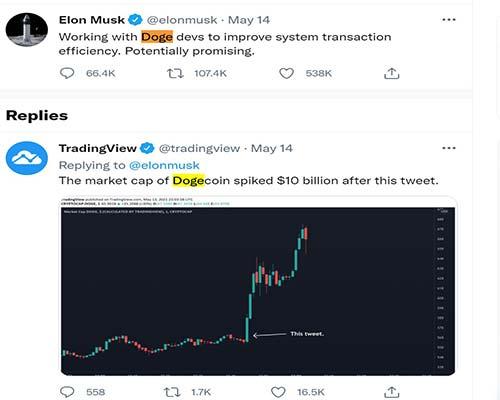 Пост Илона Маска в twitter