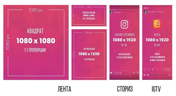 Размер фото для Инстаграм – правила выбора
